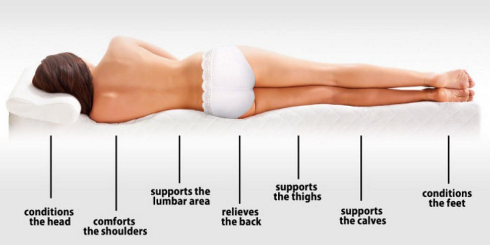 for side angelargrooms the type best hip pain of sleepers with mattress