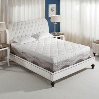 Image Result For Cheapest Place To Buy Mattress