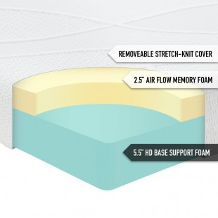 Perfect Cloud Supreme 8 Inch Memory Foam Mattress (Queen Size) - Amazon Exclusive Model Featuring New Air Foam Technology - 25 Year Warranty