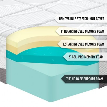 Image Result For Best Mattress For Lower Back Pain
