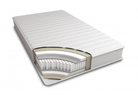 Signature Sleep Contour 8 Inch Mattress