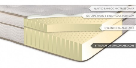 Ultimate Dreams Total Latex Mattress