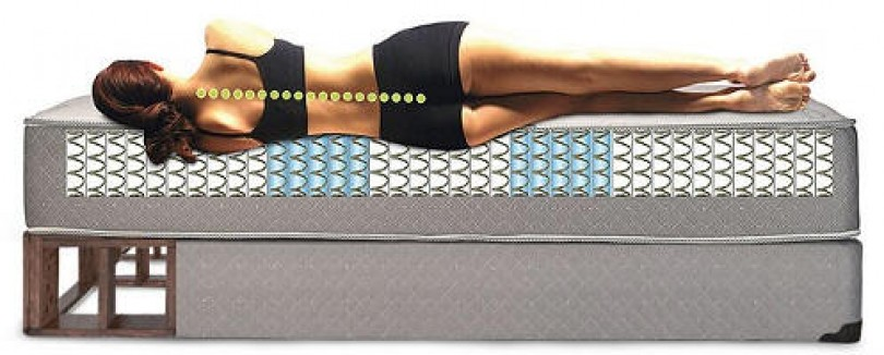 Spring air mattress reviews 1st choice for back sufferers for Best store to buy a mattress